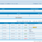 phpBB MOD 3.0.x - ShMk User Feedback - User profile